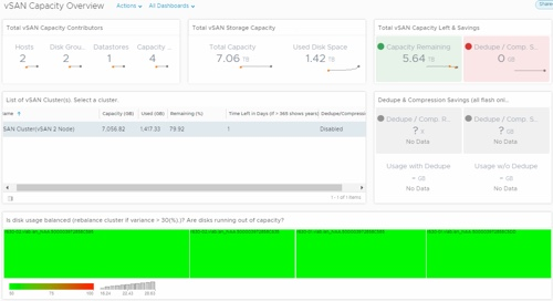 vSAN vRealize Operations Manager