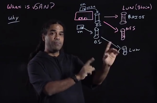 VMware vSAN Youtube series