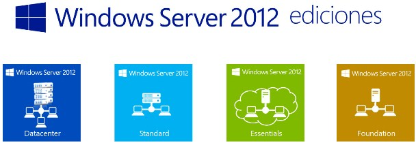 Licenciamiento Windows Server 2012